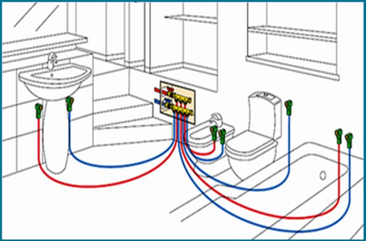 Impianti idrici cigallino for Connessioni idrauliche di acqua calda sanitaria